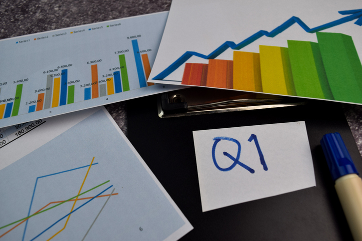 2021 First Quarter Market Recap